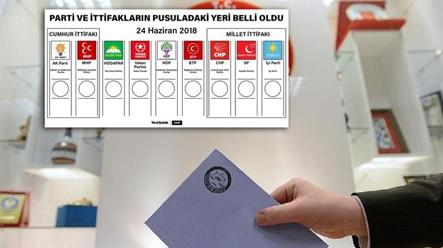 Türk Milliyetçileri Nasıl Oy Kullanmalı? Ahmet B. Ercilasun yazdı