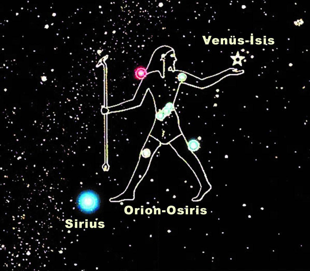 Kozmolojik bir kağan – Oğuz Kağan -2